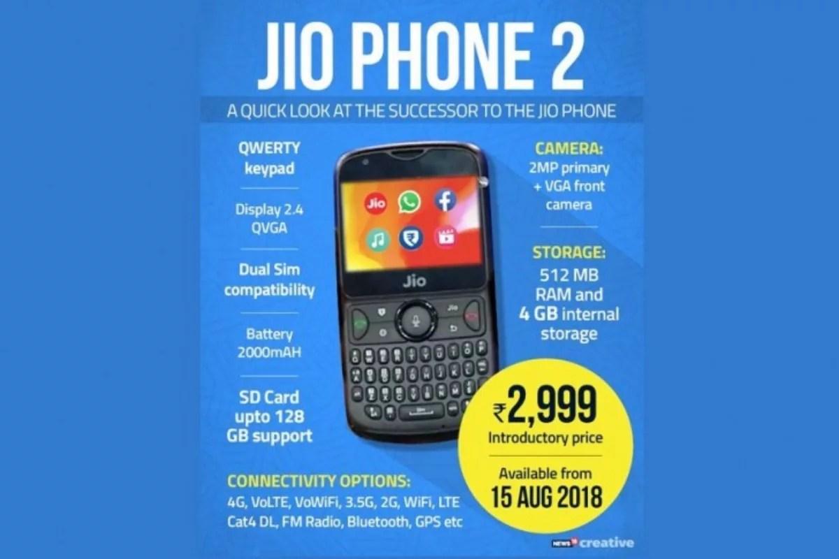 インドの「Jio Phone 2」がいよいよ予約開始になるそうです。物理キーボード搭載だからとても欲しい…。