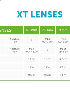 Xt lens chart the third option available to you is frame rate faster smoother video slower hz or fps in ntsc also dji zenmuse flir thermal resolutions framerates  lenses heliguy rh