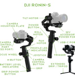 the ronin s is made up of a handle battery and the gimbal itself check out the below image which highlights each component of the ronin s  [ 972 x 908 Pixel ]