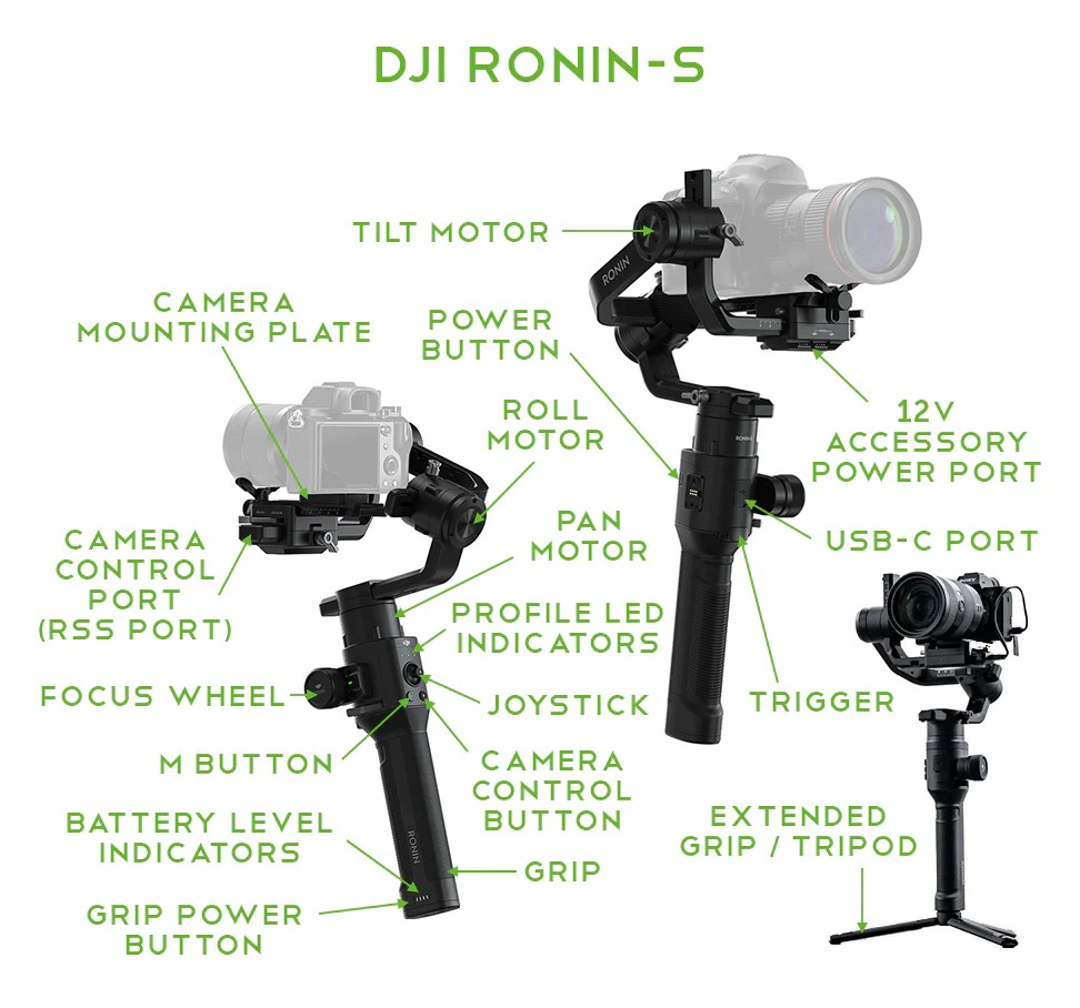 hight resolution of the ronin s is made up of a handle battery and the gimbal itself check out the below image which highlights each component of the ronin s