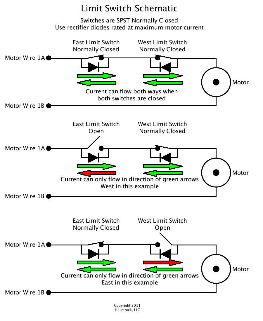 rj12 wiring diagram 1999 jeep grand cherokee infinity stereo heliotrack.com - heliostats and solar tracking