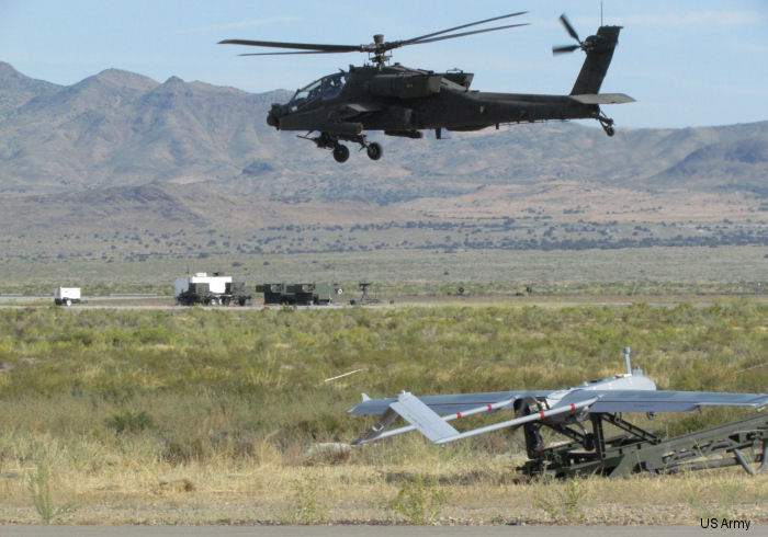 US Army Fields First Unit with AH64E  RQ7B Combo