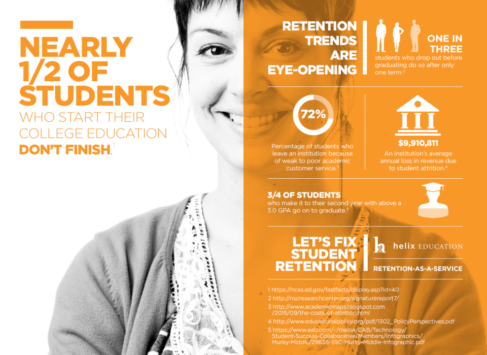 Higher-Ed-Student-Retention-Crisis-Infographic
