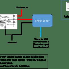 Commando Remote Start Wiring Diagram Duraspark Car Alarm Shock Sensor Library