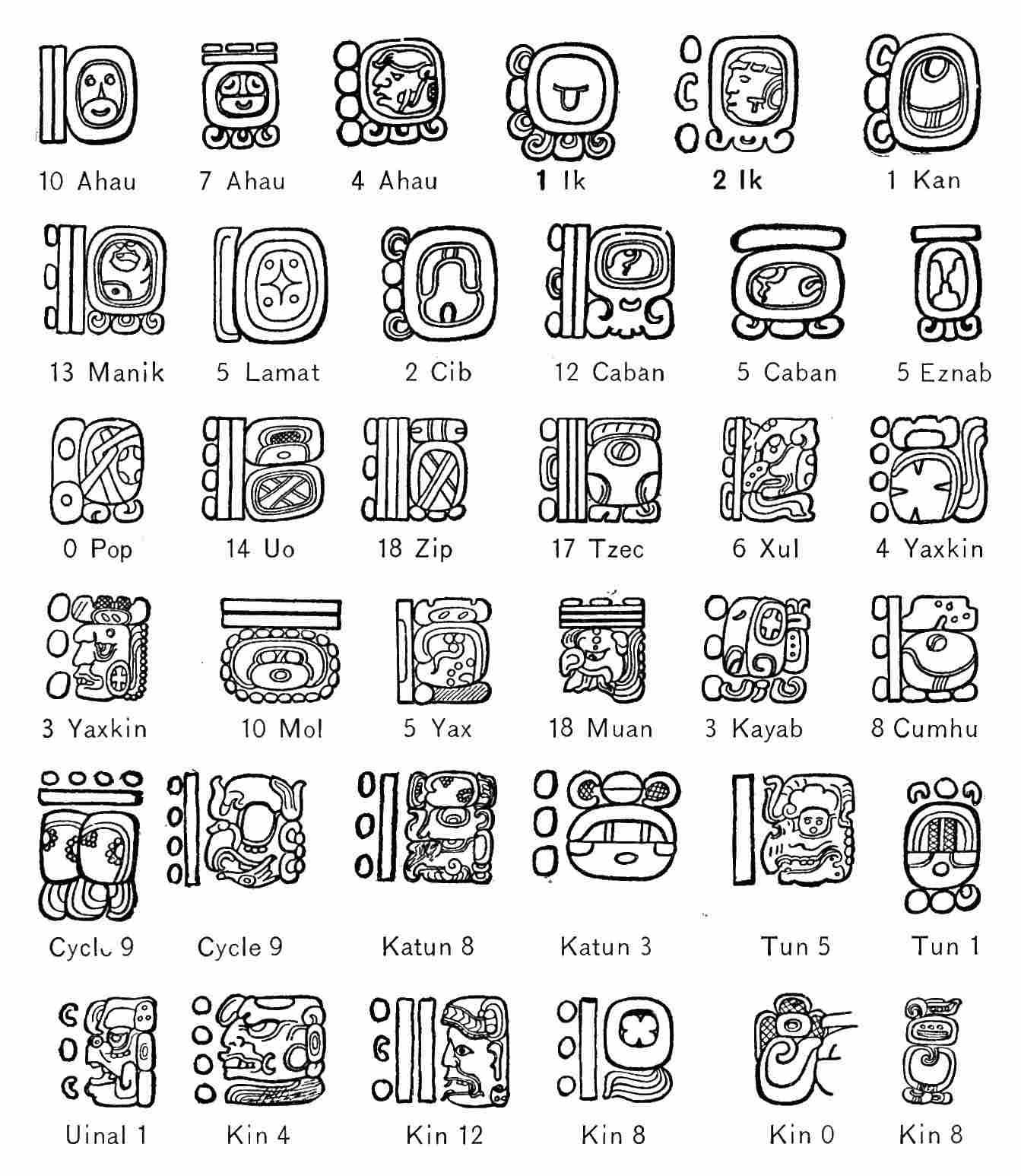 Mayan Alphabet Letters