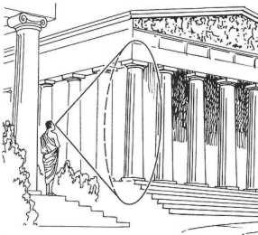 Ancient Greece: Optics