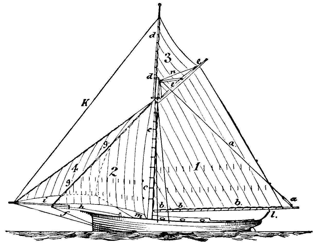 Practical Boat-Sailing , Douglas Frazar