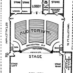 Proscenium Stage Diagram Box Scart Wiring Blank Golfclub