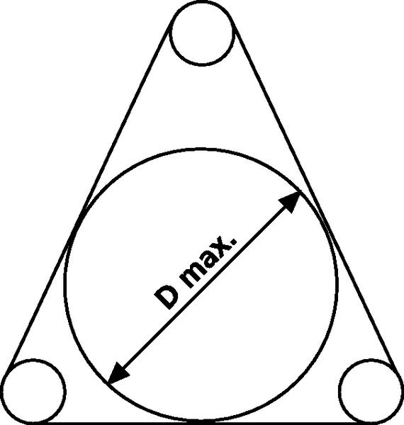 Dreidornzangen für Schläuche und Tüllen NA0/1 (621-10001
