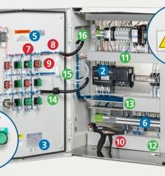 industrial machine wiring wiring diagram industrial machine wiring [ 1200 x 800 Pixel ]