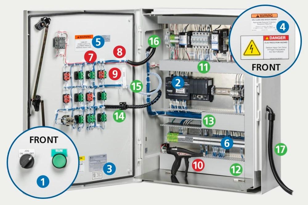 medium resolution of industrial machine wiring wiring diagram industrial machine wiring