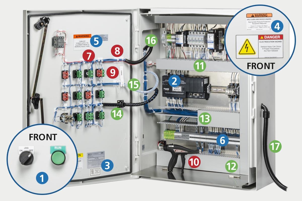 hight resolution of industrial machine wiring wiring diagram industrial machine wiring
