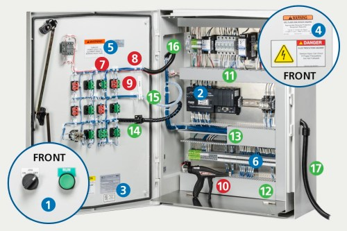 small resolution of industrial machine wiring wiring diagram industrial machine wiring