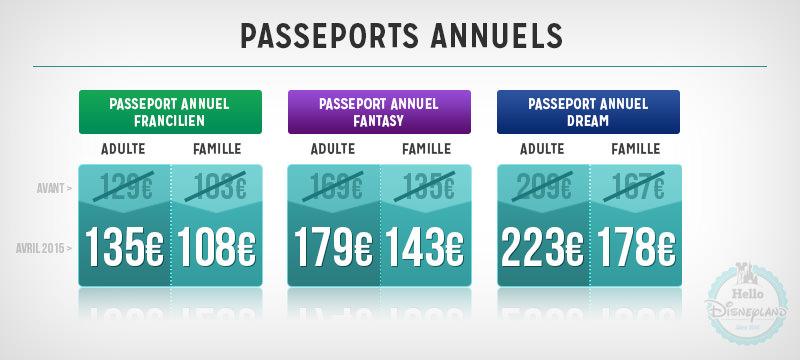 passeports annuels Disneyland Paris tarifs 2015