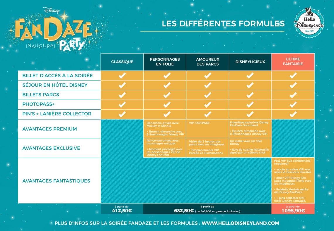 Disney FanDaze Formules Comparatif
