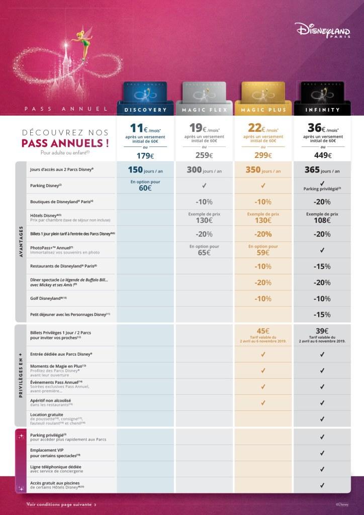 Pass Annuel Disney 2019 2020