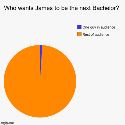 Who wants James to be the next Bachelor?