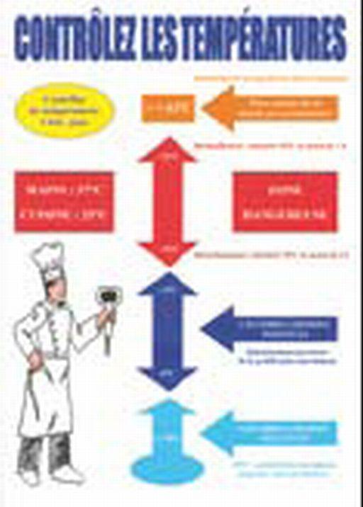 plan de cuisine professionnelle restaurant