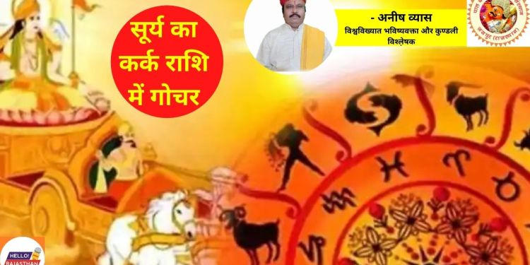 Astrology Today, Astrology Today In Hindi, sun transit in cancer, sun transit 2021, sun transit in cancer 2021,