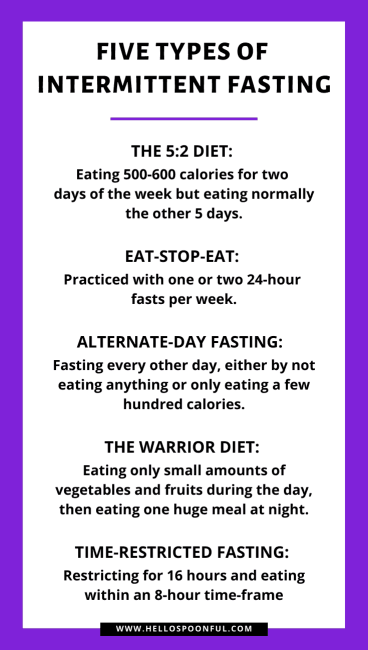 The Five Types of Intermittent Fasting Explained