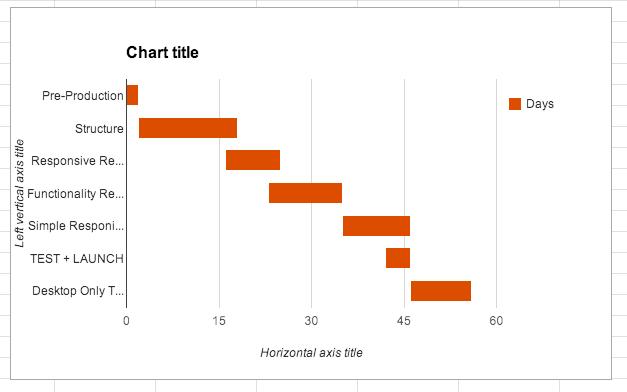Google Spreadsheet Templates ]   Google Spreadsheet Templates ...