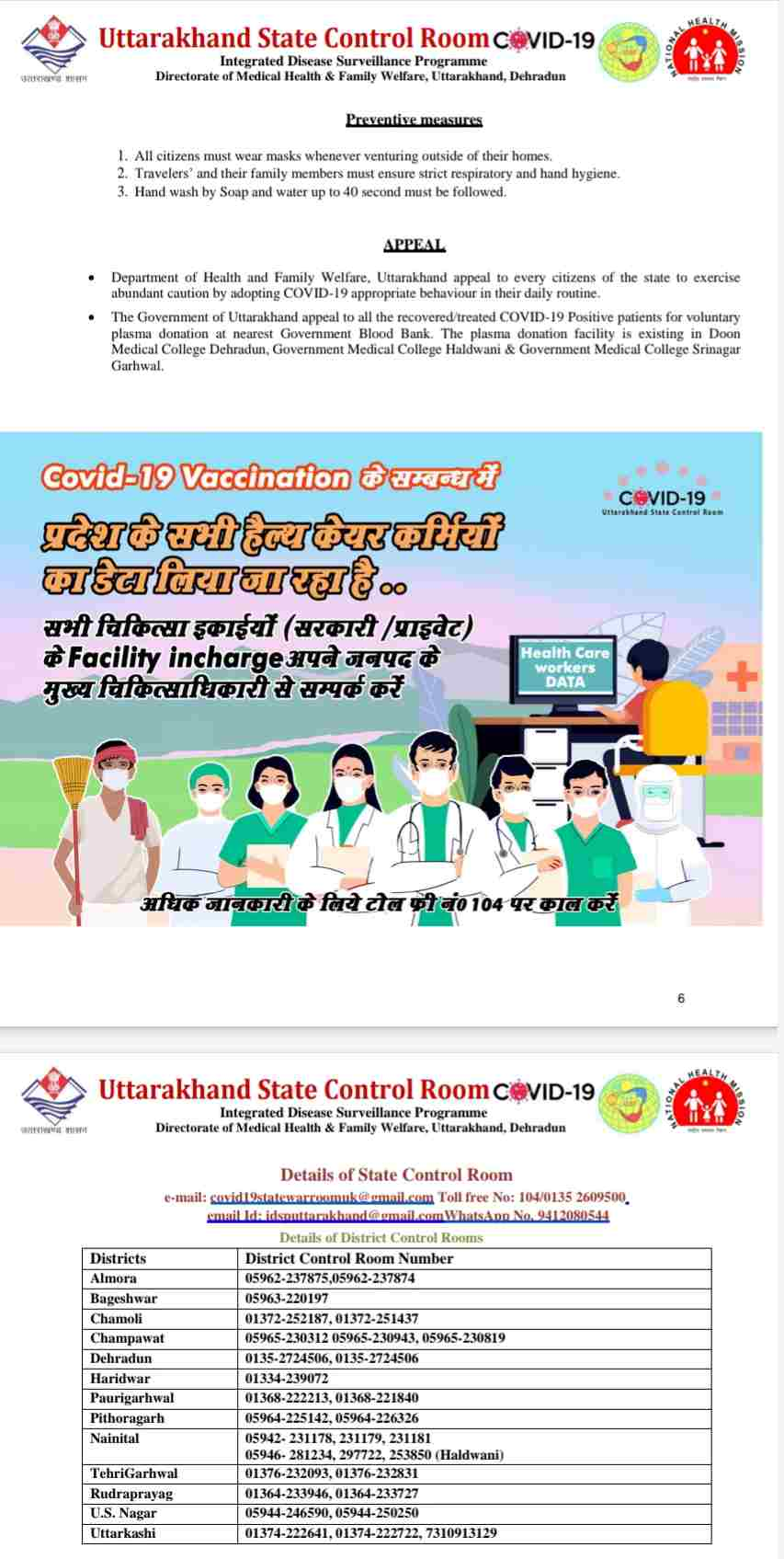 कोरोना बुलेटिन: उत्तराखंड में आज 13 लोगों की मौत, 374 नए कोविड-19 मरीज़, 416 हुए आज स्वास्थ्य 5
