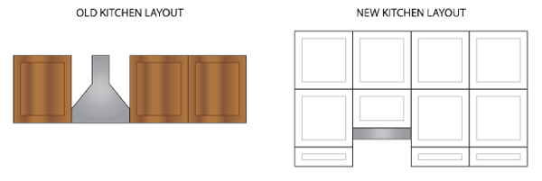 Upper kitchen cabinet layouts | Hello Victoria