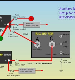truck camper auxiliary battery isolation diagram basic auxiliary diagram [ 1015 x 775 Pixel ]