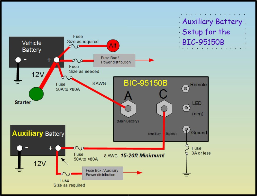 medium resolution of truck camper auxiliary battery isolation diagram basic auxiliary diagram