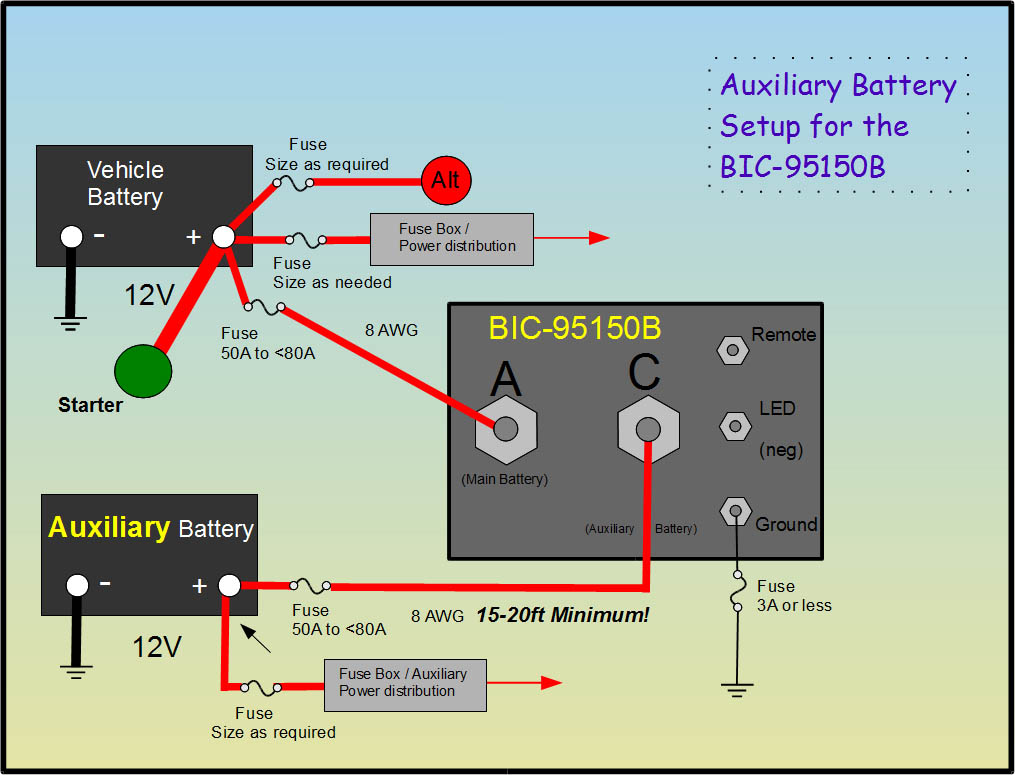 hight resolution of truck camper auxiliary battery isolation diagram basic auxiliary diagram
