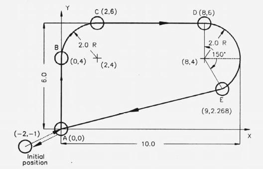 CNC G02 Circular Interpolation Clockwise CNC Milling