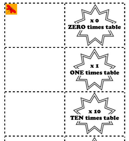 Maths Times Tables: Tricks for Learning Your Tables