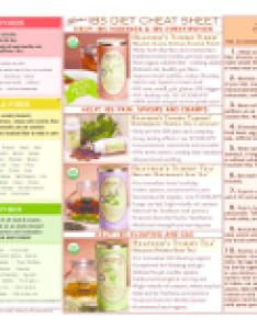 Heather   ibs diet cheat sheet  printable chart also for irritable bowel syndrome rh helpforibs