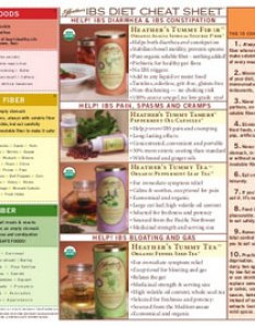Heather   ibs diet cheat sheet  printable chart also how soluble fiber helps the why foods are rh helpforibs