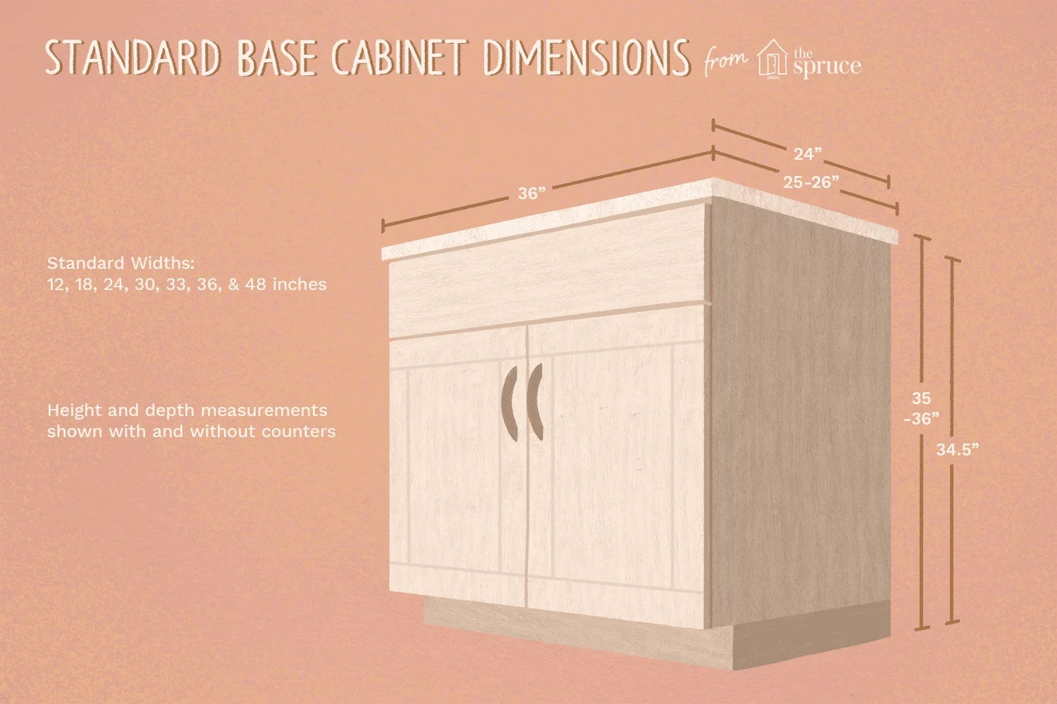 kitchen cabinet sizes  The Kitchen Blog