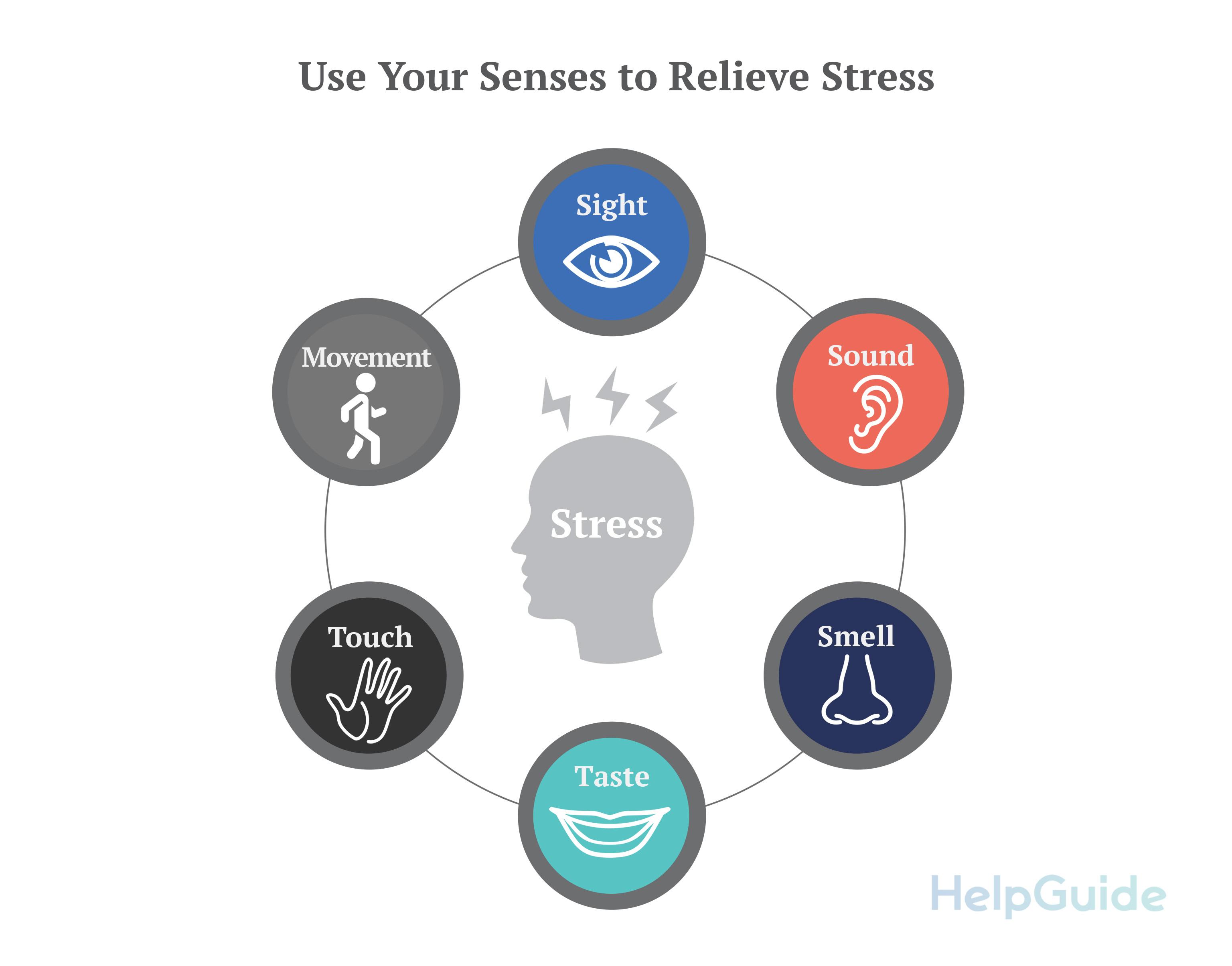 Quick Stress Relief