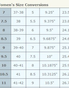 Zappos sizing chart how much difference does an inch really make also frodo fullring rh