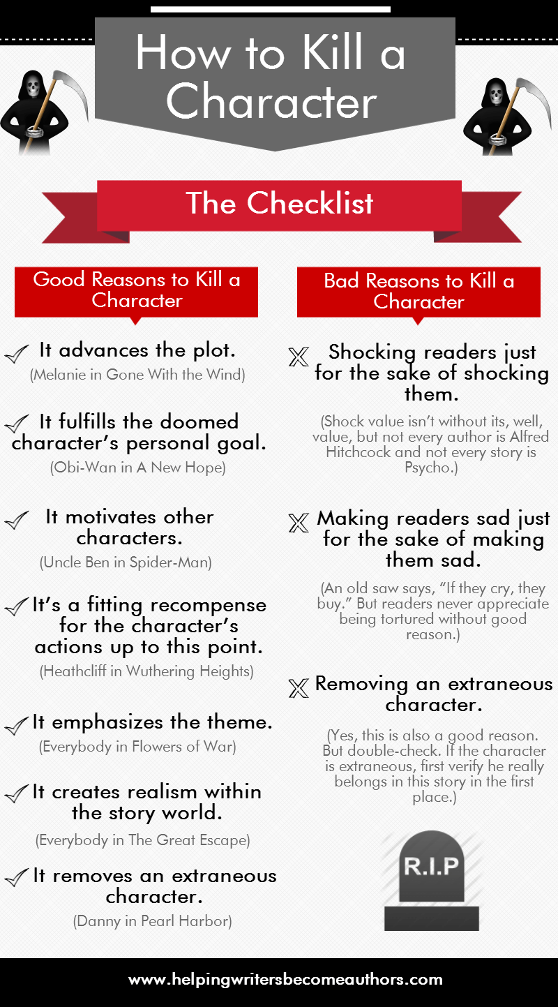 How to Successfully Kill a Character: The Checklist
