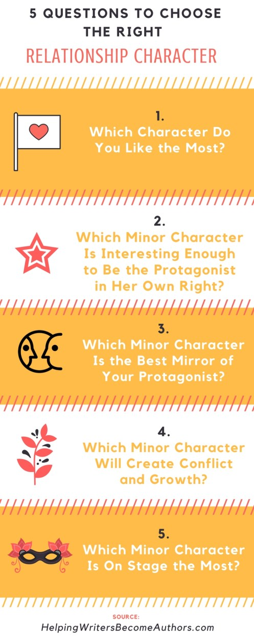 5 Questions to Find the Rght Relationship Character for Your Story