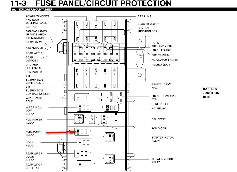 2005 mercury mariner fuse box