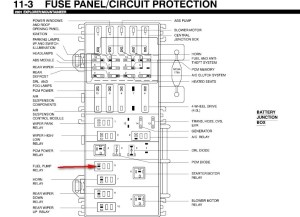 2003 Mercury Mountaineer Fuse Box Diagram | 2003 Mercury