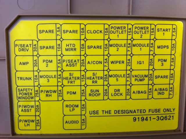 Fuse Box Diagram Also 2002 Ford F 150 Fuse Box Diagram Further 2002