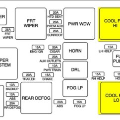 Onstar Wiring Diagram Usb B Where Is Fan Relay In 2005 Chevy Equinox | Chevrolet Support
