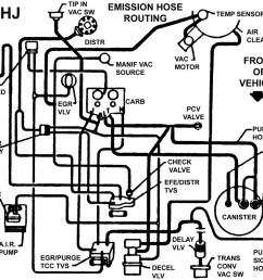 1984 chevy 350 vacuum diagram just wiring data1986 350 chevy vacuum diagram data wiring diagram update [ 1000 x 909 Pixel ]