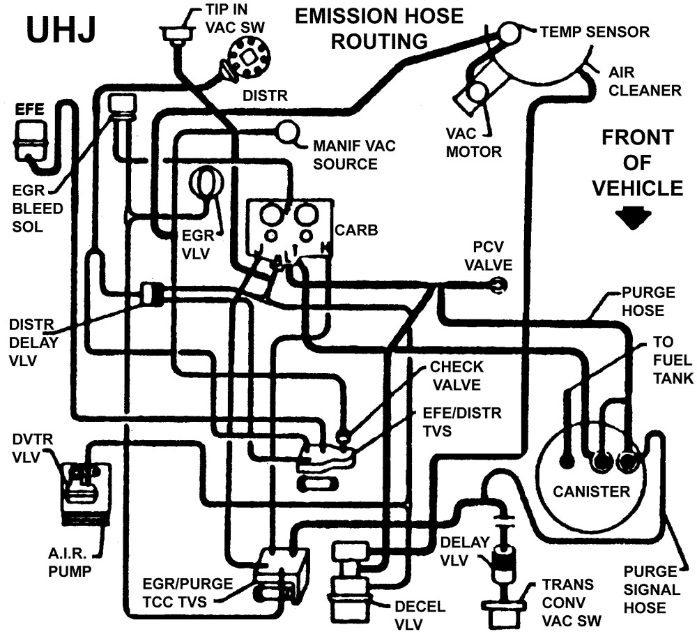 medium resolution of 1984 chevy 350 vacuum diagram just wiring data1986 350 chevy vacuum diagram data wiring diagram update