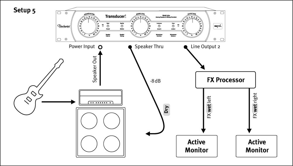How To Plug Two Monitors On Stage To The Mixer 01v96 And