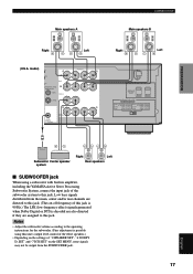 Yamaha HTR-5460 Support and Manuals