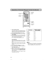 Sharp 32C540 Support and Manuals