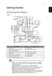 Acer H6512BD Support and Manuals