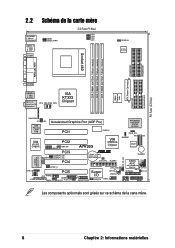 Asus A7V333 Support and Manuals